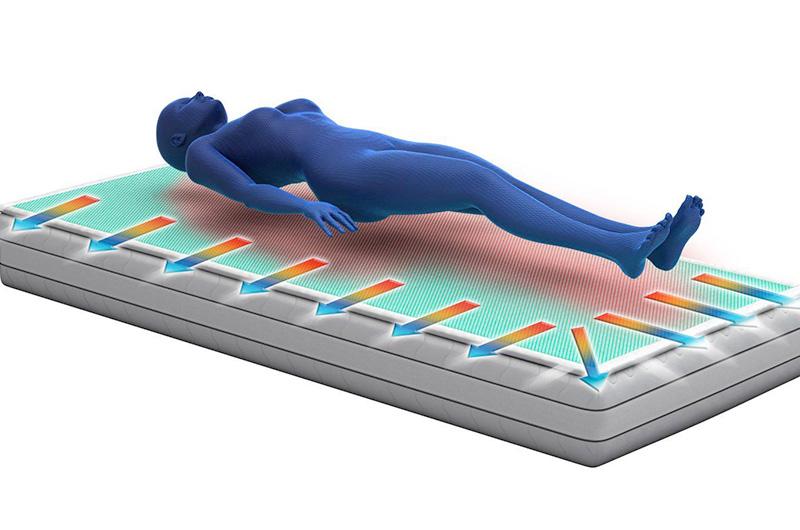 Come scegliere il materasso antidecubito